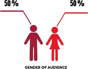 gender-graphic