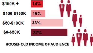 income-graphic